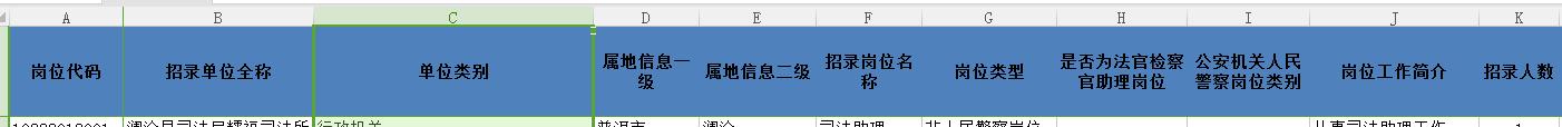 2018年云南公务员考试职位选择技巧