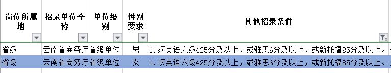 2019年云南省考职位表