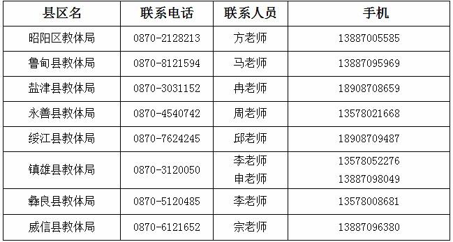 2020年云南昭通市特岗教师招聘426人公告