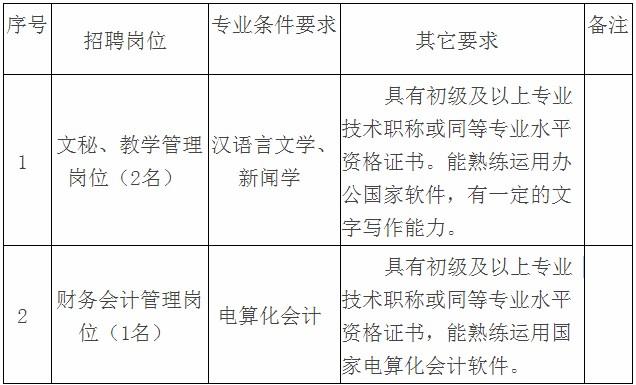 云南老年大学招聘派遣制工作人员3人简章